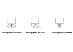 How to choose the best speed for laser equipment to cut out high-quality materials